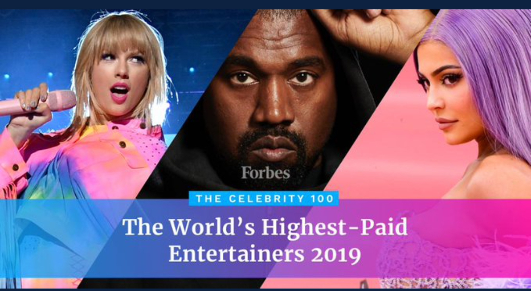 #Celeb100 by Forbes: Taylor Swift and Kylie Jenner top the charts