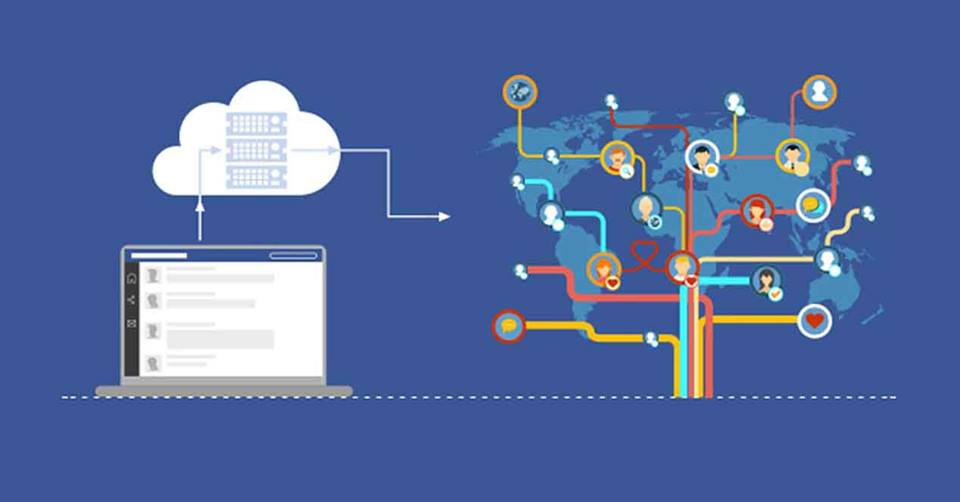 How To Secure Your Facebook Timeline